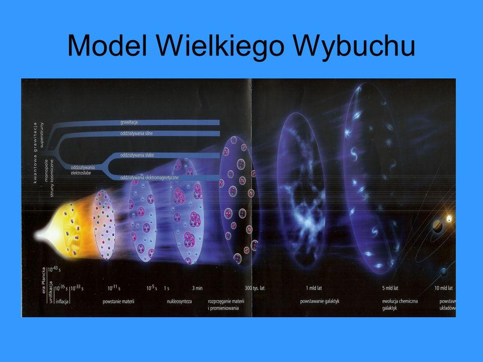 Najważniejsze parametry w kosmologii 1.Stała Hubblea H o 2.