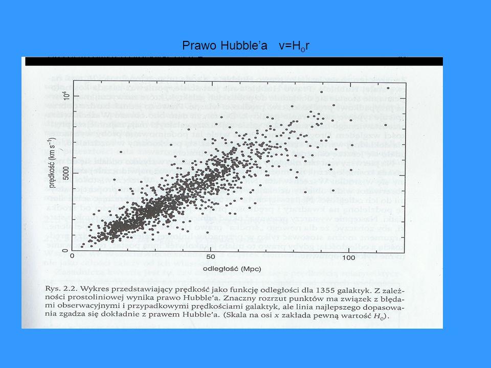 Obliczanie odległości do galaktyk H o =100 h km s -1 Mpc -1 h przyjmuje wartości od 0,55 do 0,75 Przykład: h=0,5 v=5000km/s