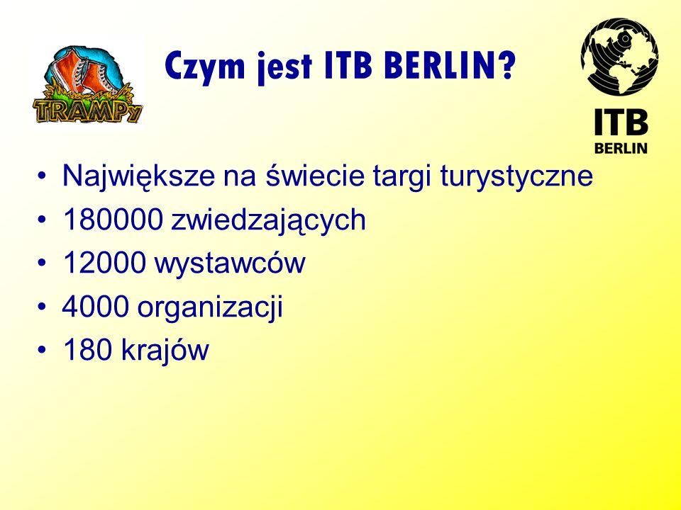 Czym jest ITB BERLIN.