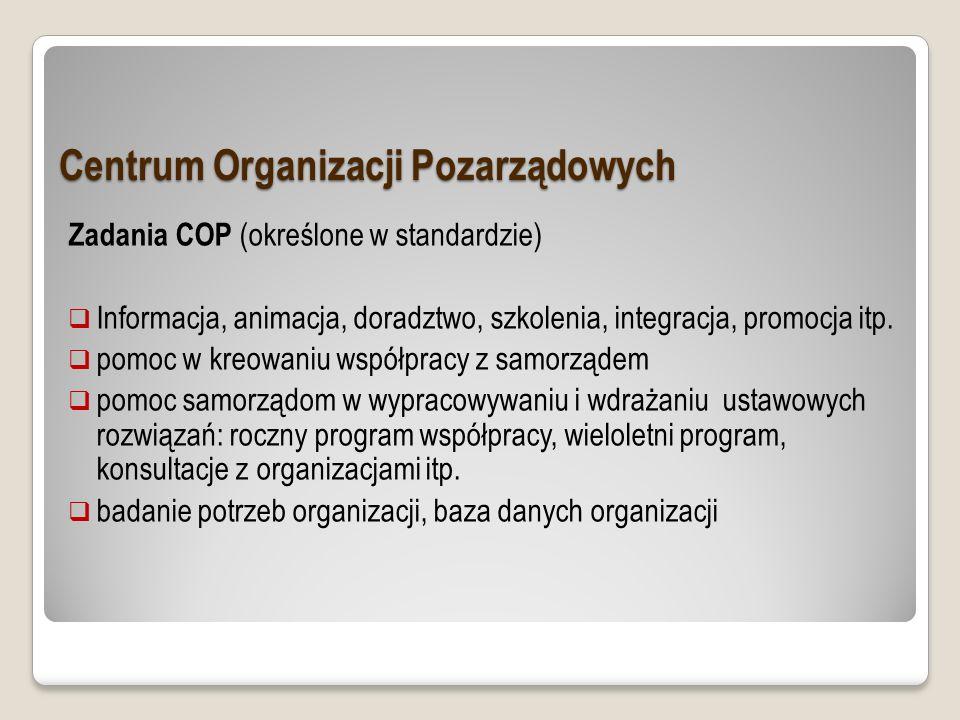Centrum Organizacji Pozarządowych Zadania COP (określone w standardzie) Informacja, animacja, doradztwo, szkolenia, integracja, promocja itp.