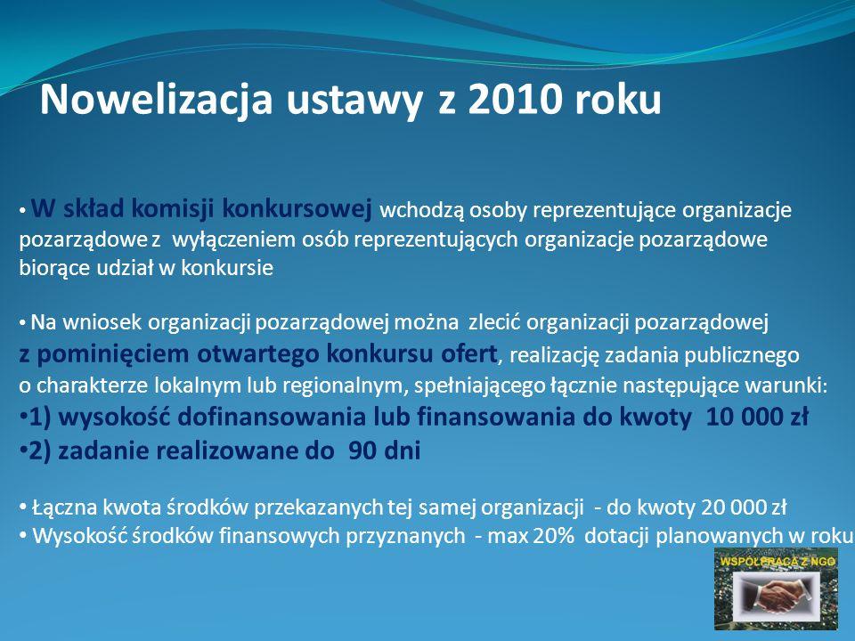 Nowelizacja ustawy z 2010 roku W skład komisji konkursowej wchodzą osoby reprezentujące organizacje pozarządowe z wyłączeniem osób reprezentujących organizacje pozarządowe biorące udział w konkursie Na wniosek organizacji pozarządowej można zlecić organizacji pozarządowej z pominięciem otwartego konkursu ofert, realizację zadania publicznego o charakterze lokalnym lub regionalnym, spełniającego łącznie następujące warunki : 1) wysokość dofinansowania lub finansowania do kwoty 10 000 zł 2) zadanie realizowane do 90 dni Łączna kwota środków przekazanych tej samej organizacji - do kwoty 20 000 zł Wysokość środków finansowych przyznanych - max 20% dotacji planowanych w roku