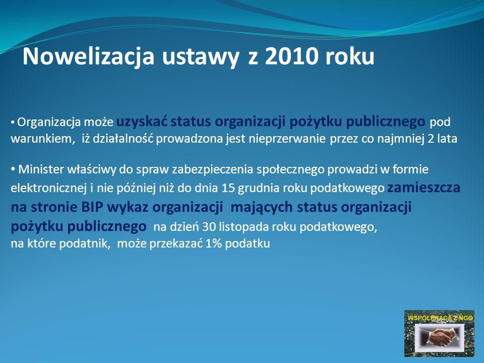 Nowelizacja ustawy z 2010 roku Organizacja może uzyskać status organizacji pożytku publicznego pod warunkiem, iż działalność prowadzona jest nieprzerwanie przez co najmniej 2 lata Minister właściwy do spraw zabezpieczenia społecznego prowadzi w formie elektronicznej i nie później niż do dnia 15 grudnia roku podatkowego zamieszcza na stronie BIP wykaz organizacji mających status organizacji pożytku publicznego na dzień 30 listopada roku podatkowego, na które podatnik, może przekazać 1% podatku