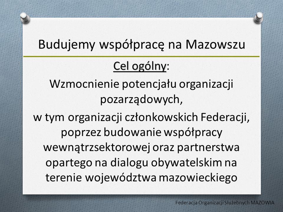 Budujemy współpracę na Mazowszu Cel ogólny Cel ogólny: Wzmocnienie potencjału organizacji pozarządowych, w tym organizacji członkowskich Federacji, poprzez budowanie współpracy wewnątrzsektorowej oraz partnerstwa opartego na dialogu obywatelskim na terenie województwa mazowieckiego Federacja Organizacji Służebnych MAZOWIA