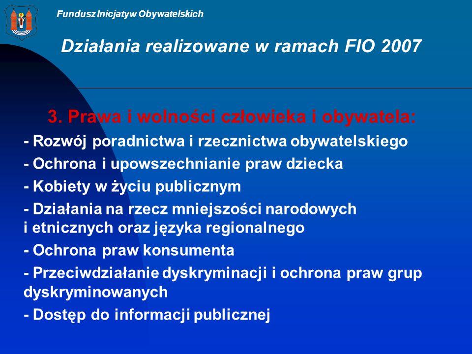 Fundusz Inicjatyw Obywatelskich Działania realizowane w ramach FIO 2007 3.