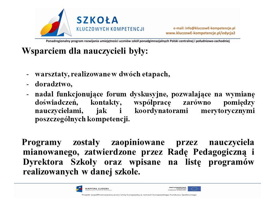 5 Programy autorskie zostały wydane w formie publikacji i przekazane do szkół przez DSW.