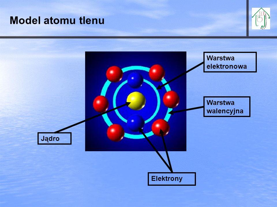 Model atomu tlenu Jądro Elektrony Warstwa elektronowa Warstwa walencyjna