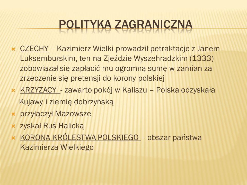 CZECHY – Kazimierz Wielki prowadził petraktacje z Janem Luksemburskim, ten na Zjeździe Wyszehradzkim (1333) zobowiązał się zapłacić mu ogromną sumę w zamian za zrzeczenie się pretensji do korony polskiej KRZYŻACY - zawarto pokój w Kaliszu – Polska odzyskała Kujawy i ziemię dobrzyńską przyłączył Mazowsze zyskał Ruś Halicką KORONA KRÓLESTWA POLSKIEGO – obszar państwa Kazimierza Wielkiego