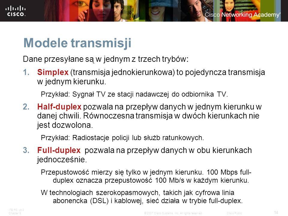ITE PC v4.0 Chapter 8 14 © 2007 Cisco Systems, Inc. All rights reserved.Cisco Public Modele transmisji Dane przesyłane są w jednym z trzech trybów : 1