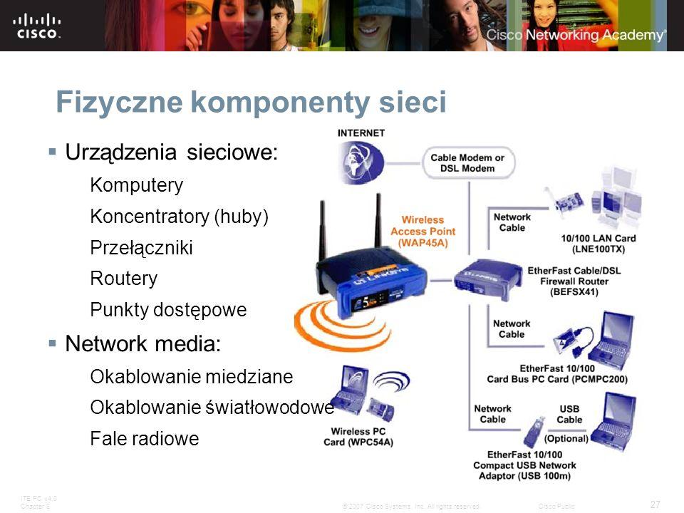 ITE PC v4.0 Chapter 8 27 © 2007 Cisco Systems, Inc. All rights reserved.Cisco Public Fizyczne komponenty sieci Urządzenia sieciowe: Komputery Koncentr