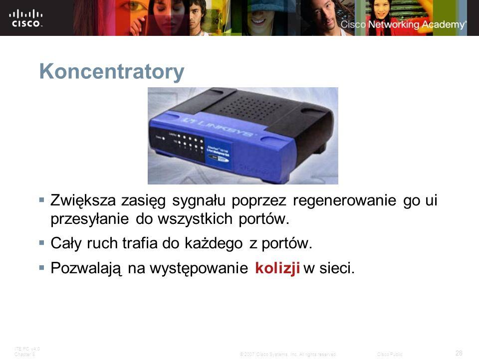 ITE PC v4.0 Chapter 8 28 © 2007 Cisco Systems, Inc. All rights reserved.Cisco Public Koncentratory Zwiększa zasięg sygnału poprzez regenerowanie go ui