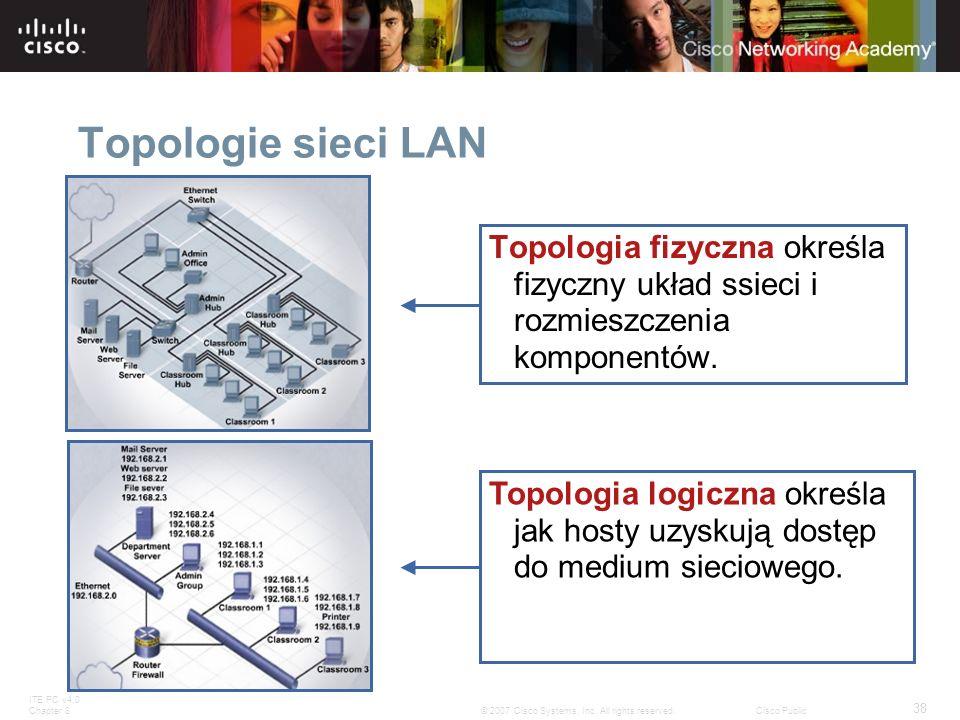 ITE PC v4.0 Chapter 8 38 © 2007 Cisco Systems, Inc. All rights reserved.Cisco Public Topologie sieci LAN Topologia fizyczna określa fizyczny układ ssi