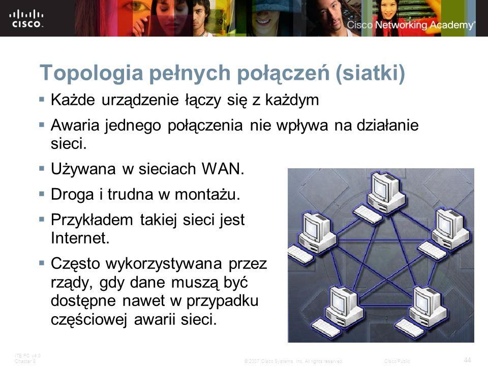 ITE PC v4.0 Chapter 8 44 © 2007 Cisco Systems, Inc. All rights reserved.Cisco Public Topologia pełnych połączeń (siatki) Każde urządzenie łączy się z