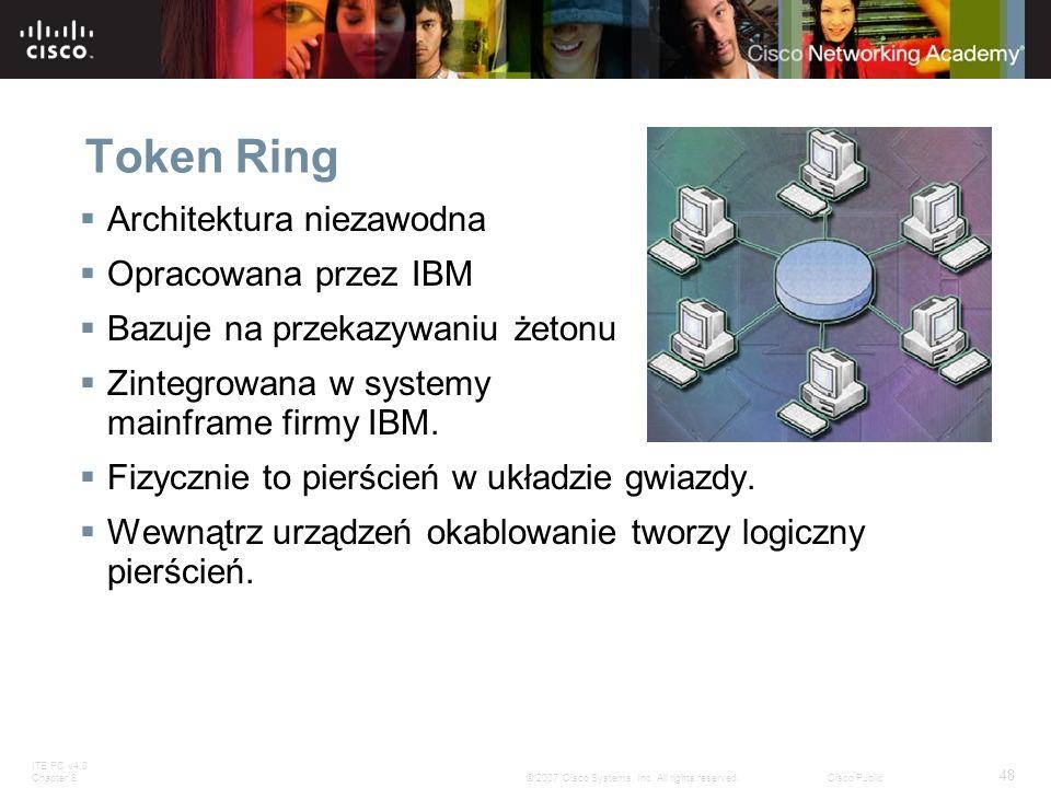 ITE PC v4.0 Chapter 8 48 © 2007 Cisco Systems, Inc. All rights reserved.Cisco Public Token Ring Architektura niezawodna Opracowana przez IBM Bazuje na