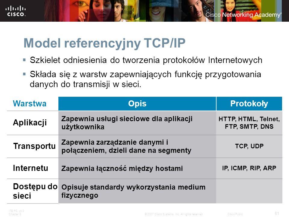 ITE PC v4.0 Chapter 8 61 © 2007 Cisco Systems, Inc. All rights reserved.Cisco Public Model referencyjny TCP/IP WarstwaOpisProtokoły Aplikacji Zapewnia