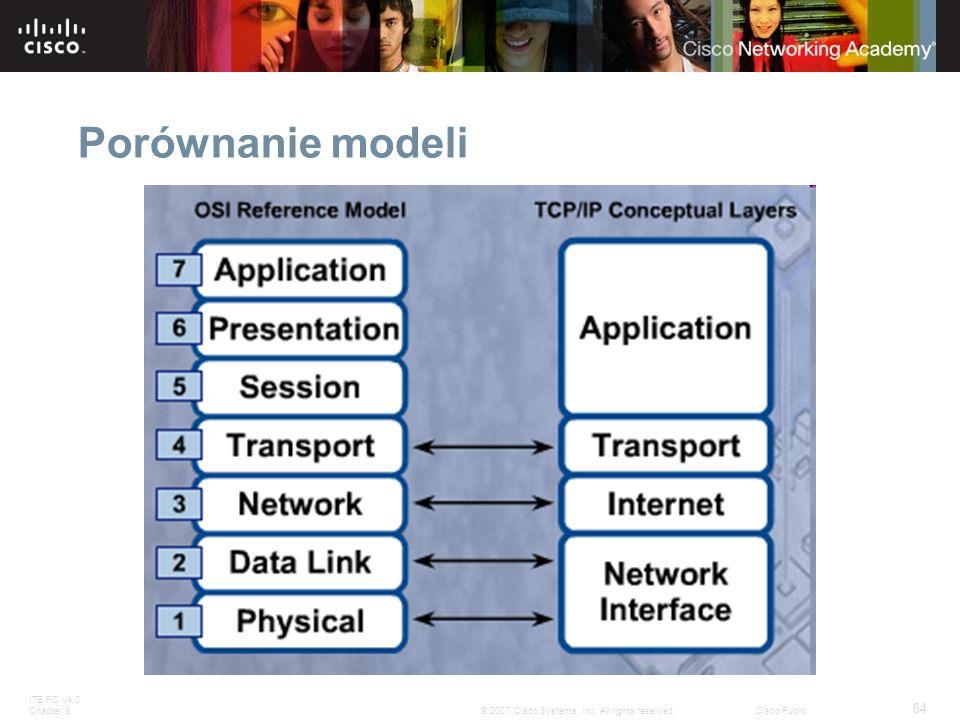 ITE PC v4.0 Chapter 8 64 © 2007 Cisco Systems, Inc. All rights reserved.Cisco Public Porównanie modeli