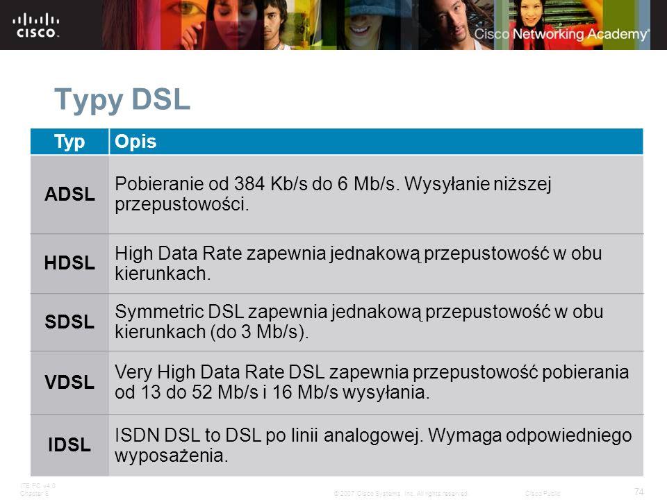ITE PC v4.0 Chapter 8 74 © 2007 Cisco Systems, Inc. All rights reserved.Cisco Public Typy DSL TypOpis ADSL Pobieranie od 384 Kb/s do 6 Mb/s. Wysyłanie