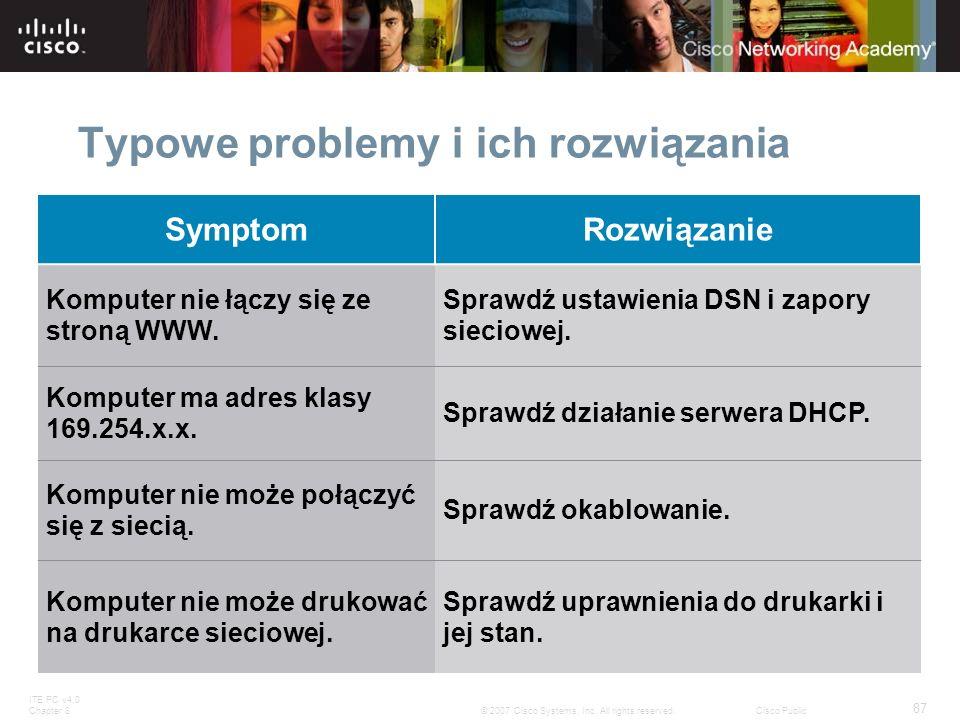 ITE PC v4.0 Chapter 8 87 © 2007 Cisco Systems, Inc. All rights reserved.Cisco Public Typowe problemy i ich rozwiązania SymptomRozwiązanie Komputer nie