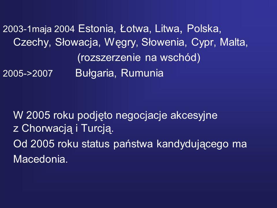 2003-1maja 2004 Estonia, Łotwa, Litwa, Polska, Czechy, Słowacja, Węgry, Słowenia, Cypr, Malta, (rozszerzenie na wschód) 2005->2007 Bułgaria, Rumunia W