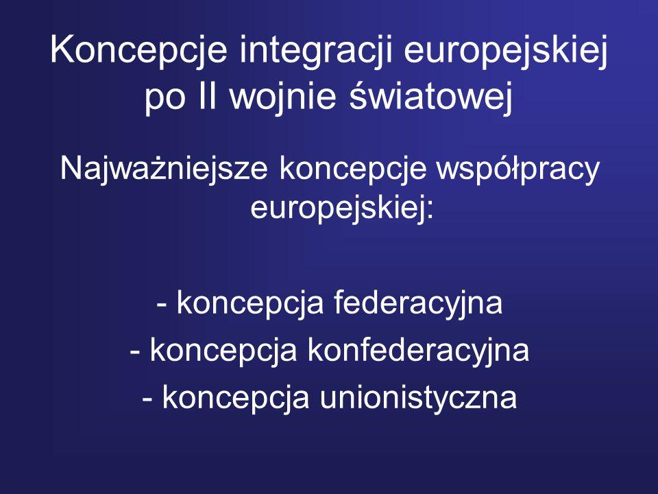 Koncepcje integracji europejskiej po II wojnie światowej Najważniejsze koncepcje współpracy europejskiej: - koncepcja federacyjna - koncepcja konfeder