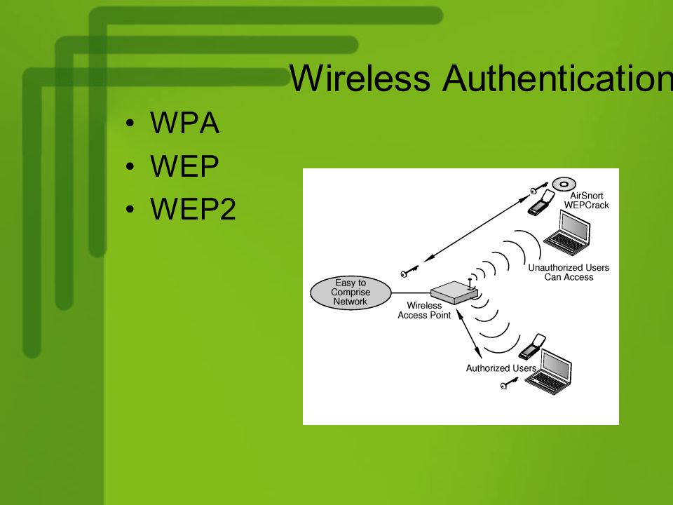 Wireless Authentication WPA WEP WEP2