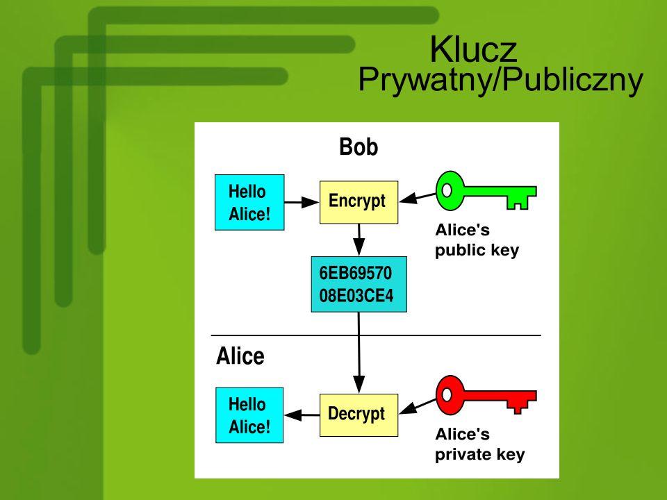 Prywatny/Publiczny Klucz