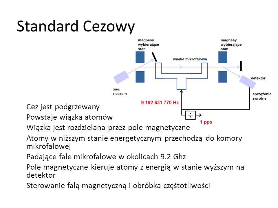 Cez jest podgrzewany Powstaje wiązka atomów Wiązka jest rozdzielana przez pole magnetyczne Atomy w niższym stanie energetycznym przechodzą do komory mikrofalowej Padające fale mikrofalowe w okolicach 9.2 Ghz Pole magnetyczne kieruje atomy z energią w stanie wyższym na detektor Sterowanie falą magnetyczną i obróbka częśtotliwości Standard Cezowy
