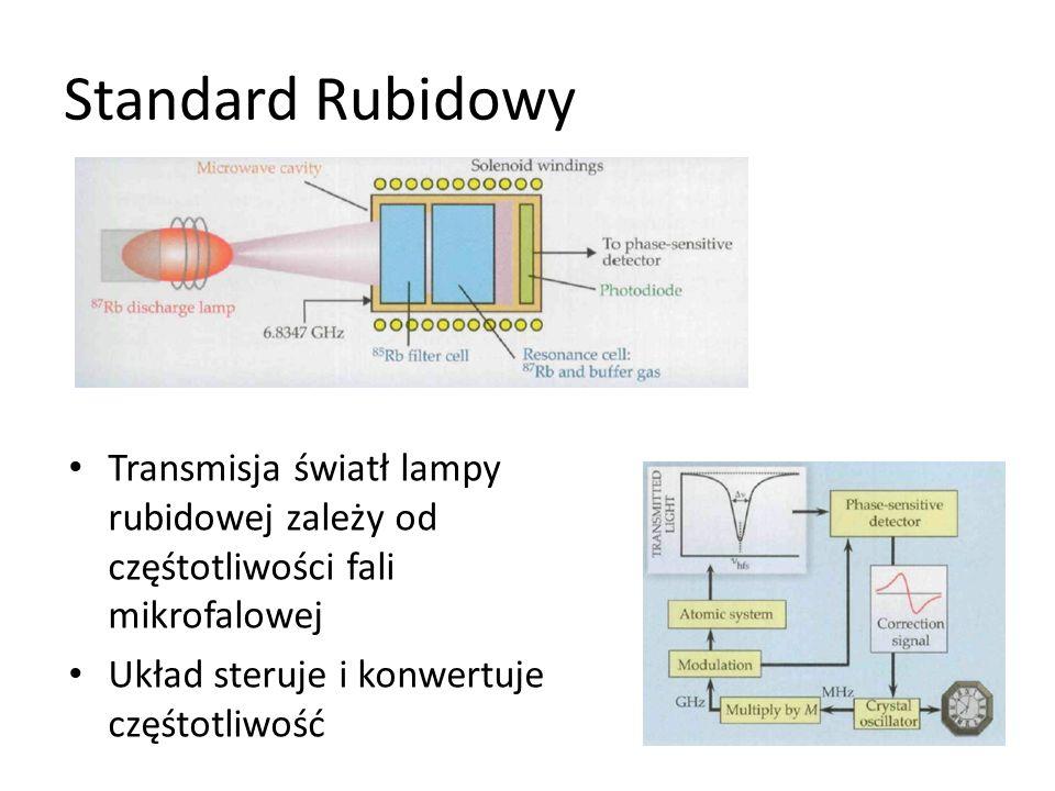 Standard Rubidowy Transmisja światł lampy rubidowej zależy od częśtotliwości fali mikrofalowej Układ steruje i konwertuje częśtotliwość