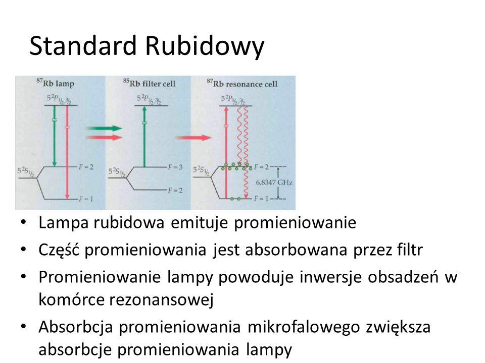 Standard Rubidowy Lampa rubidowa emituje promieniowanie Część promieniowania jest absorbowana przez filtr Promieniowanie lampy powoduje inwersje obsadzeń w komórce rezonansowej Absorbcja promieniowania mikrofalowego zwiększa absorbcje promieniowania lampy