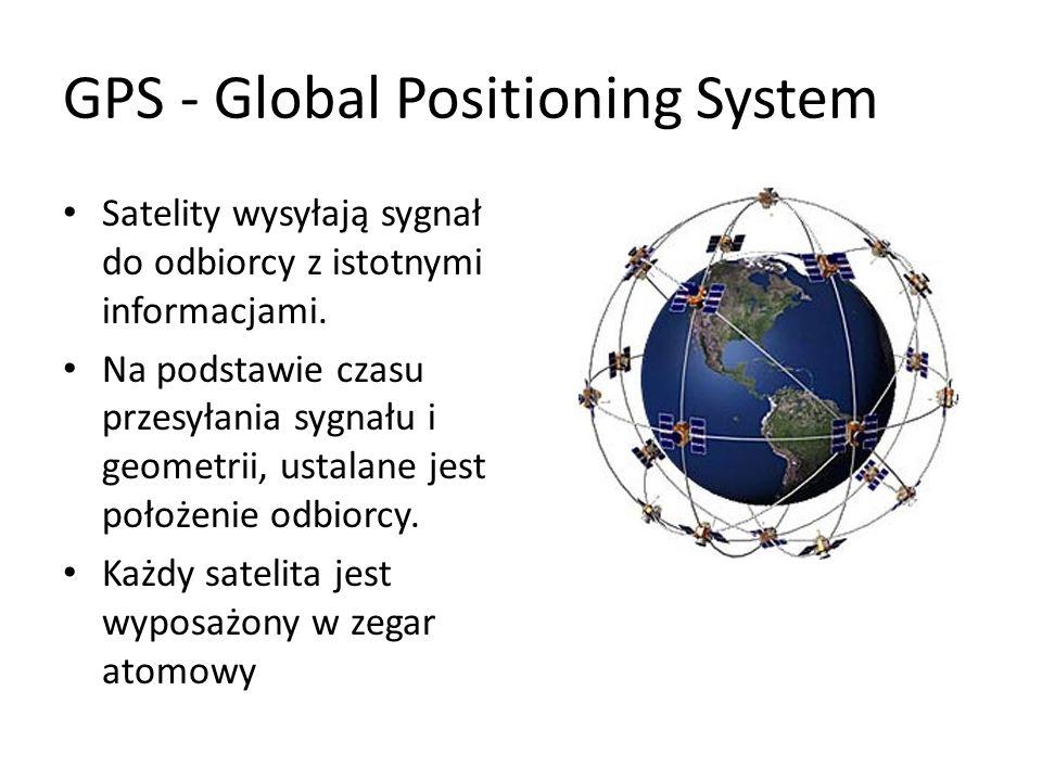 GPS - Global Positioning System Satelity wysyłają sygnał do odbiorcy z istotnymi informacjami.