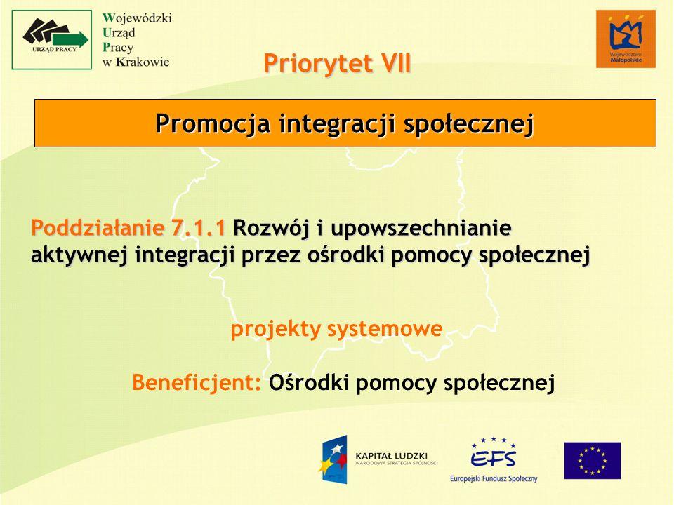 Priorytet VII Promocja integracji społecznej Poddziałanie 7.1.1 Rozwój i upowszechnianie aktywnej integracji przez ośrodki pomocy społecznej projekty