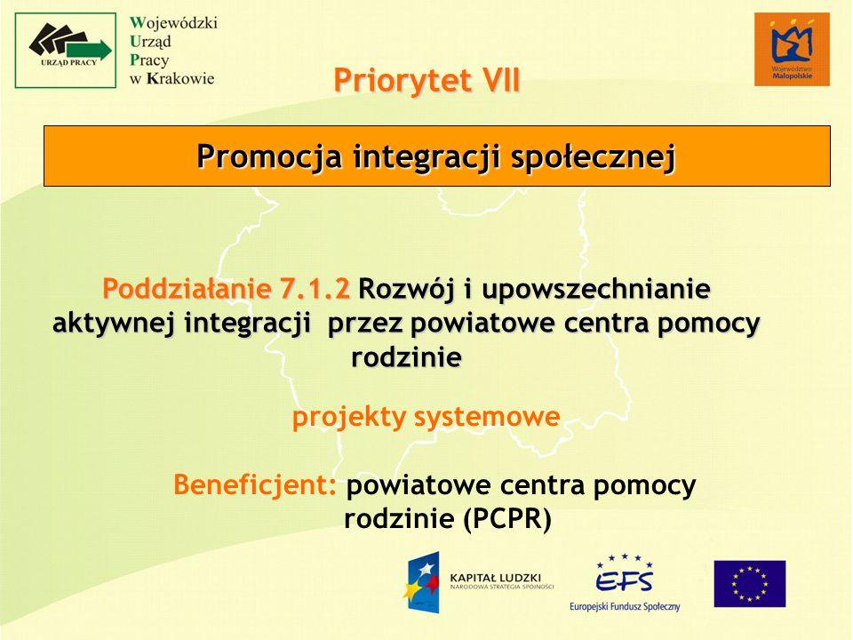 Priorytet VII Promocja integracji społecznej Poddziałanie 7.1.2 Rozwój i upowszechnianie aktywnej integracji przez powiatowe centra pomocy rodzinie pr