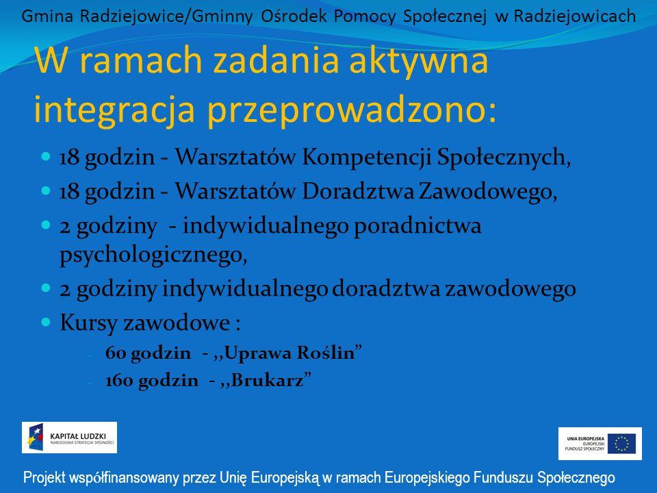Projekt wsp ó łfinansowany przez Unię Europejską w ramach Europejskiego Funduszu Społecznego Gmina Radziejowice/Gminny Ośrodek Pomocy Społecznej w Radziejowicach W ramach zadania aktywna integracja przeprowadzono: 18 godzin - Warsztatów Kompetencji Społecznych, 18 godzin - Warsztatów Doradztwa Zawodowego, 2 godziny - indywidualnego poradnictwa psychologicznego, 2 godziny indywidualnego doradztwa zawodowego Kursy zawodowe : - 60 godzin -,,Uprawa Roślin - 160 godzin -,,Brukarz