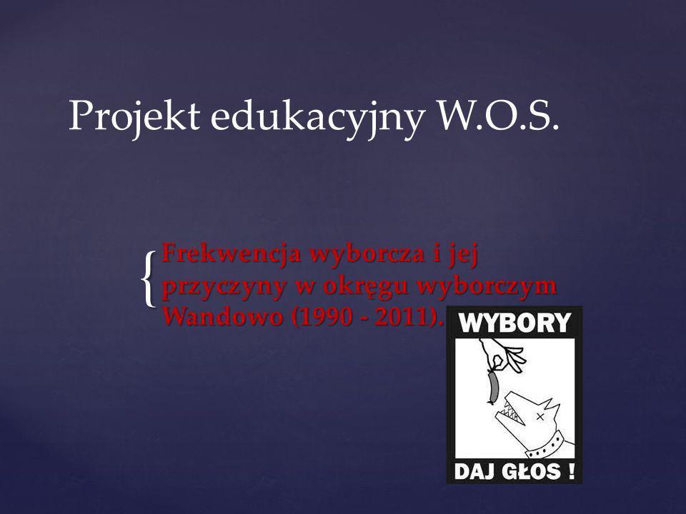 { Projekt edukacyjny W.O.S. Frekwencja wyborcza i jej przyczyny w okręgu wyborczym Wandowo (1990 - 2011).