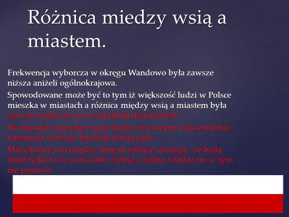 Frekwencja wyborcza w okręgu Wandowo była zawsze niższa aniżeli ogólnokrajowa. Spowodowane może być to tym iż większość ludzi w Polsce mieszka w miast