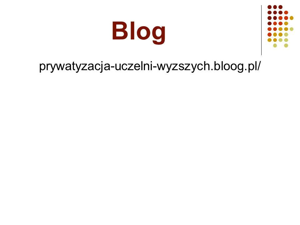 Blog prywatyzacja-uczelni-wyzszych.bloog.pl/