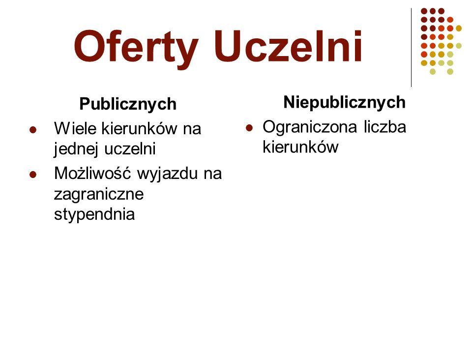 Oferty uczelni Uniwersytet Warszawski: 37 kierunków ( ponad 100 specjalności ) około 3100 nauczycieli akademickich Kształci się 56 000 studentów Akademia Leona Koźmińskiego: 10 kierunków Około 200 wykładowców Kształci się około 3000 studentów