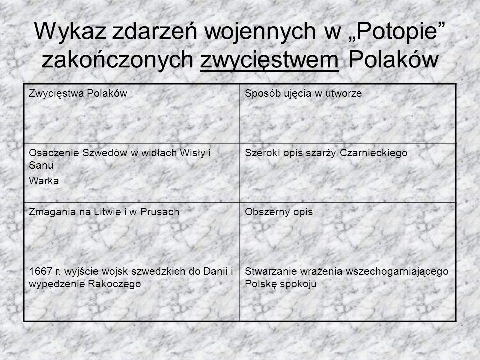 Wykaz zdarzeń wojennych w Potopie zakończonych zwycięstwem Polaków Zwycięstwa PolakówSposób ujęcia w utworze Osaczenie Szwedów w widłach Wisły i Sanu Warka Szeroki opis szarży Czarnieckiego Zmagania na Litwie i w PrusachObszerny opis 1667 r.