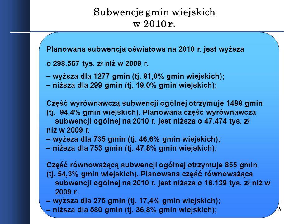 8 Subwencje gmin wiejskich w 2010 r. Planowana subwencja oświatowa na 2010 r. jest wyższa o 298.567 tys. zł niż w 2009 r. – wyższa dla 1277 gmin (tj.