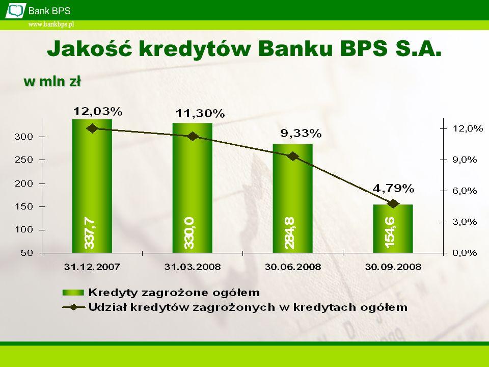 www.bankbps.pl Jakość kredytów Banku BPS S.A. w mln zł