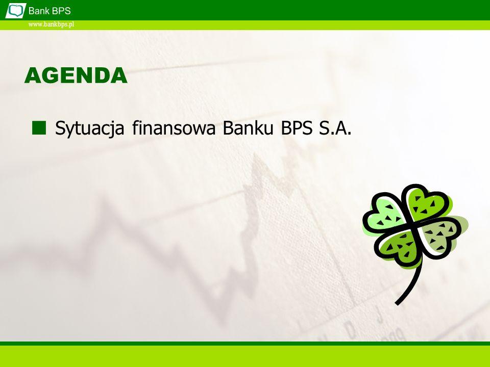 www.bankbps.pl AGENDA Sytuacja finansowa Banku BPS S.A.