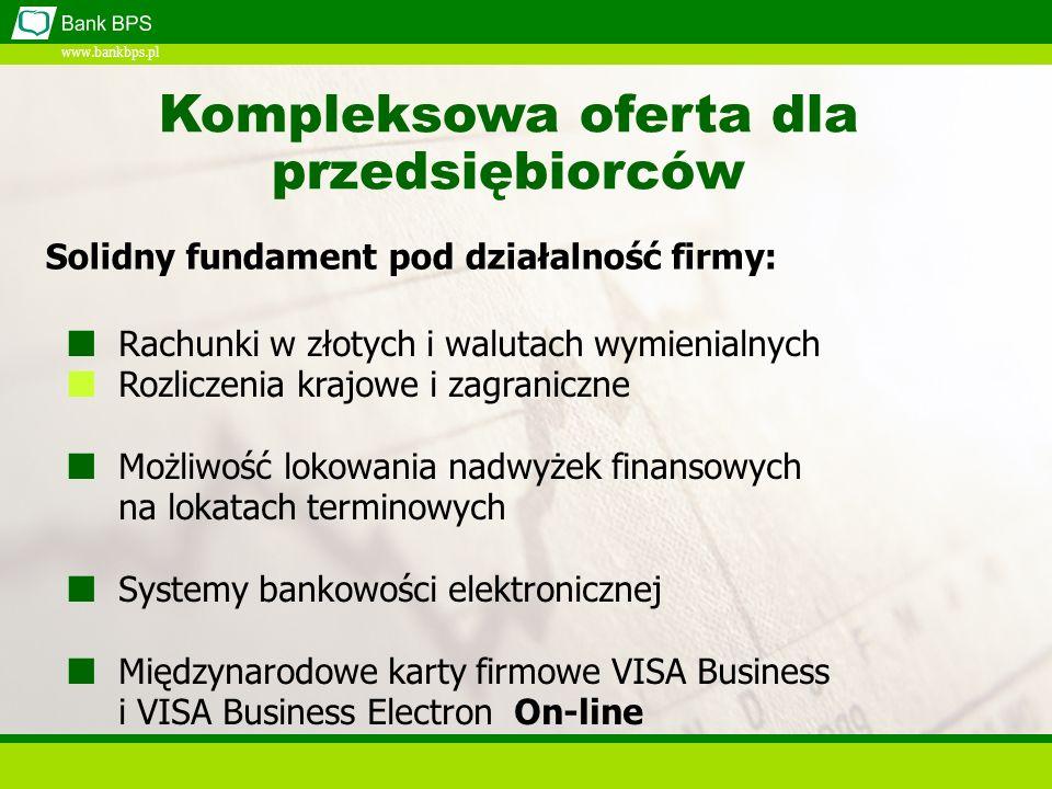 www.bankbps.pl Nowe produkty kredytowe w 2008 r.