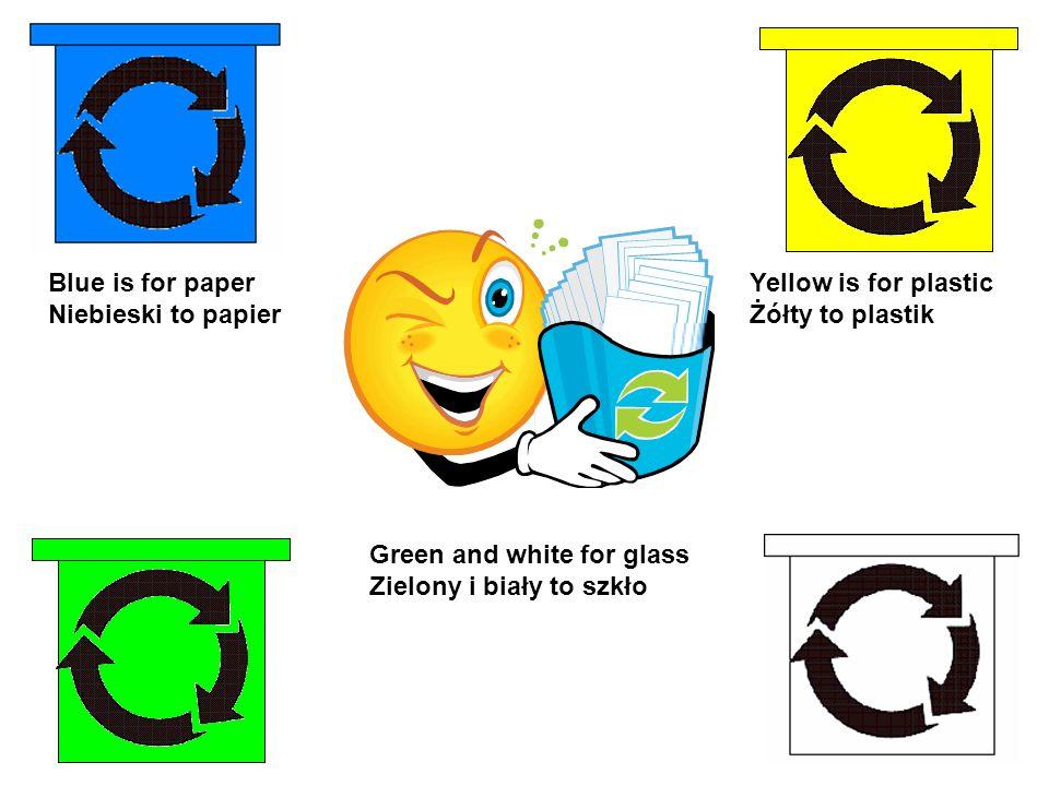 Green and white for glass Zielony i biały to szkło Blue is for paper Niebieski to papier Yellow is for plastic Żółty to plastik