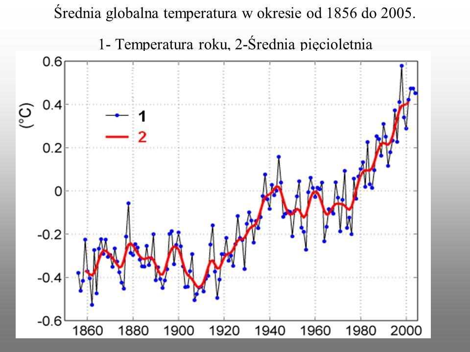 Średnia globalna temperatura w okresie od 1856 do 2005. 1- Temperatura roku, 2-Średnia pięcioletnia