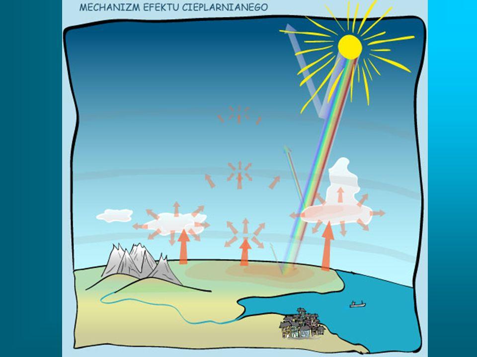 Co to są gazy cieplarniane (szklarniowe ) Gazami cieplarnianymi (szklarniowymi) nazywamy te składniki atmosfery ziemskiej, które dzięki swoim własnościom fizykochemicznym mają zdolność zatrzymywania energii słonecznej w obrębie atmosfery ziemskiej.