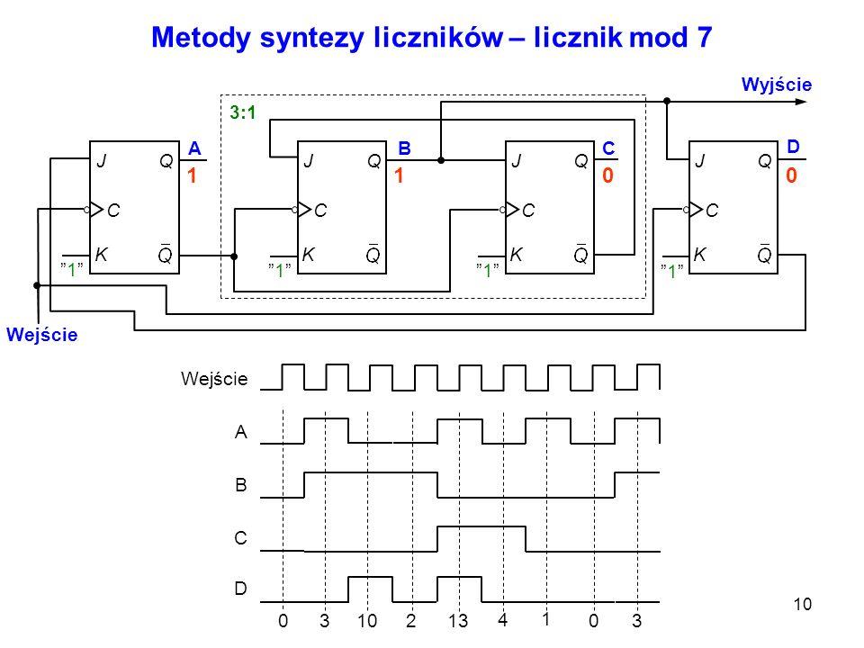 10 Metody syntezy liczników – licznik mod 7 0 3 13 102 41 03 Wejście A B C D ABC J K C QJ K C 1 QJ K C 1 Q 3:1 Wejście D J K C Q 1 1 Wyjście 000011000