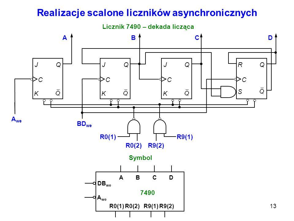 13 Realizacje scalone liczników asynchronicznych Licznik 7490 – dekada licząca ABC R0(1) A we D R S C QJ K C QJ K C QJ K C Q R0(2) R9(1) R9(2) BD we S