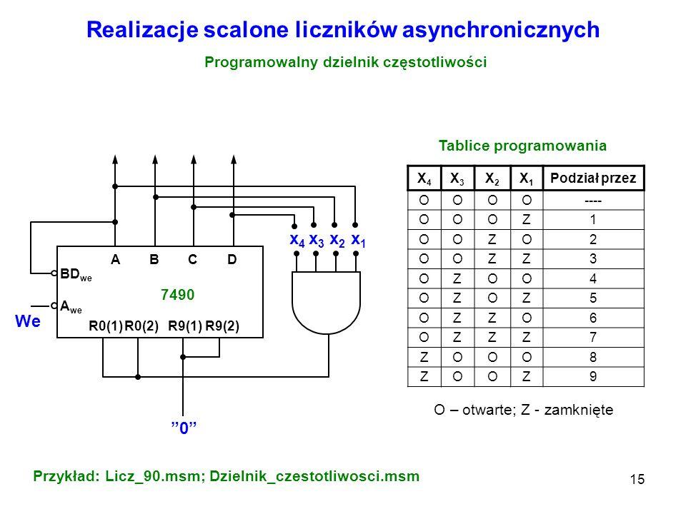 15 Realizacje scalone liczników asynchronicznych Programowalny dzielnik częstotliwości R0(1)R0(2)R9(1)R9(2) ABCD BD we A we 7490 0 We x4x4 x3x3 x2x2 x