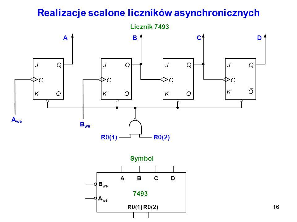 16 Realizacje scalone liczników asynchronicznych Licznik 7493 Symbol R0(1)R0(2) ABCD B we A we 7493 ABC R0(1) A we D J K C QJ K C QJ K C QJ K C Q R0(2
