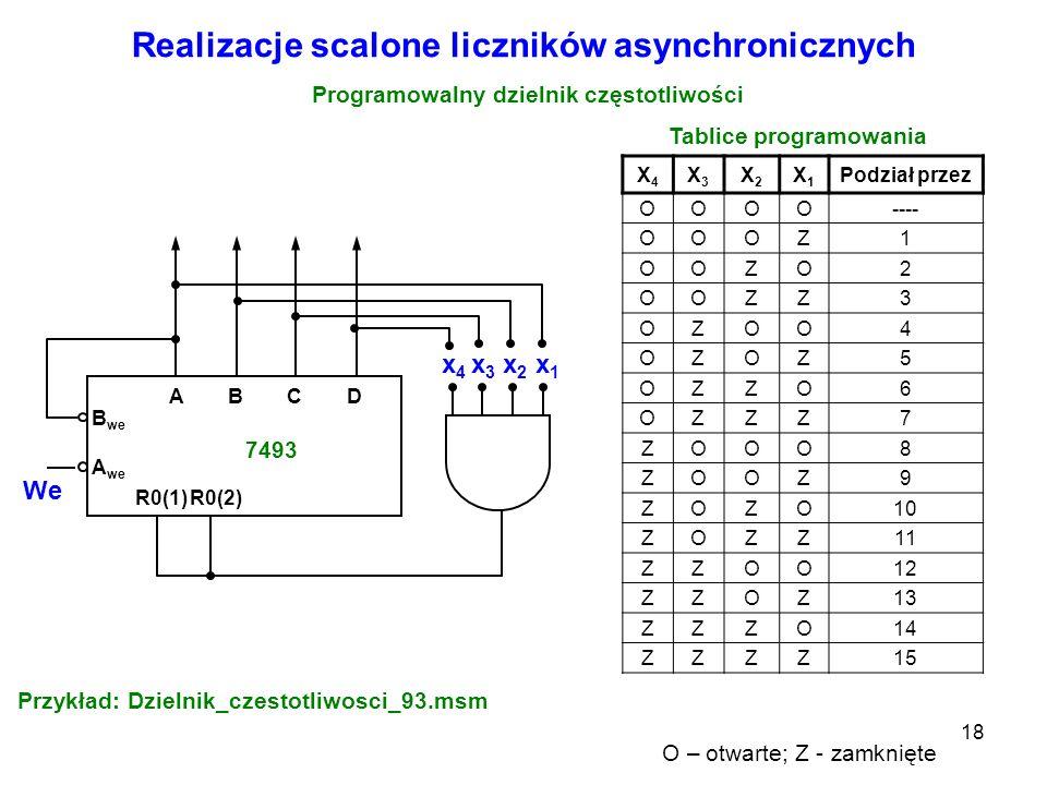 18 Realizacje scalone liczników asynchronicznych Programowalny dzielnik częstotliwości R0(1)R0(2) ABCD B we A we 7493 We x4x4 x3x3 x2x2 x1x1 X4X4 X3X3