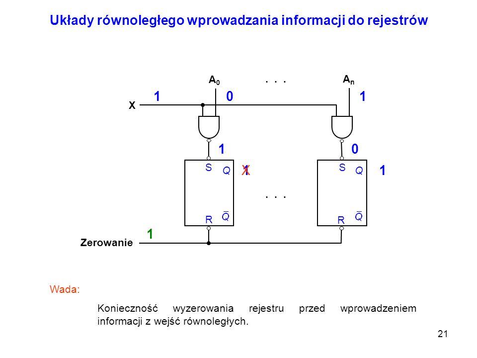 21 Układy równoległego wprowadzania informacji do rejestrów A0A0 X Zerowanie AnAn... Q S R Q S R 0 11 xx 1 Wada: Konieczność wyzerowania rejestru prze